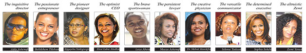 The Reporter Ethiopia